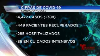 cifras COVID-19 0707.jpg