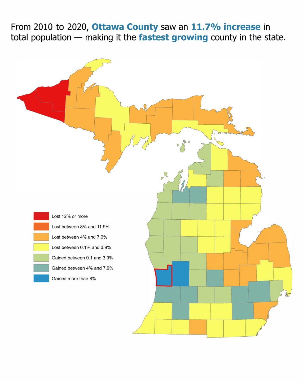 Ottawa County fastest growing county.jpg