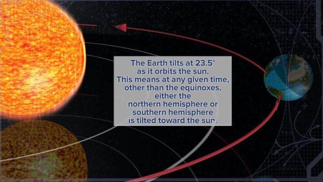 Wednesday's Weather Word: Equinox