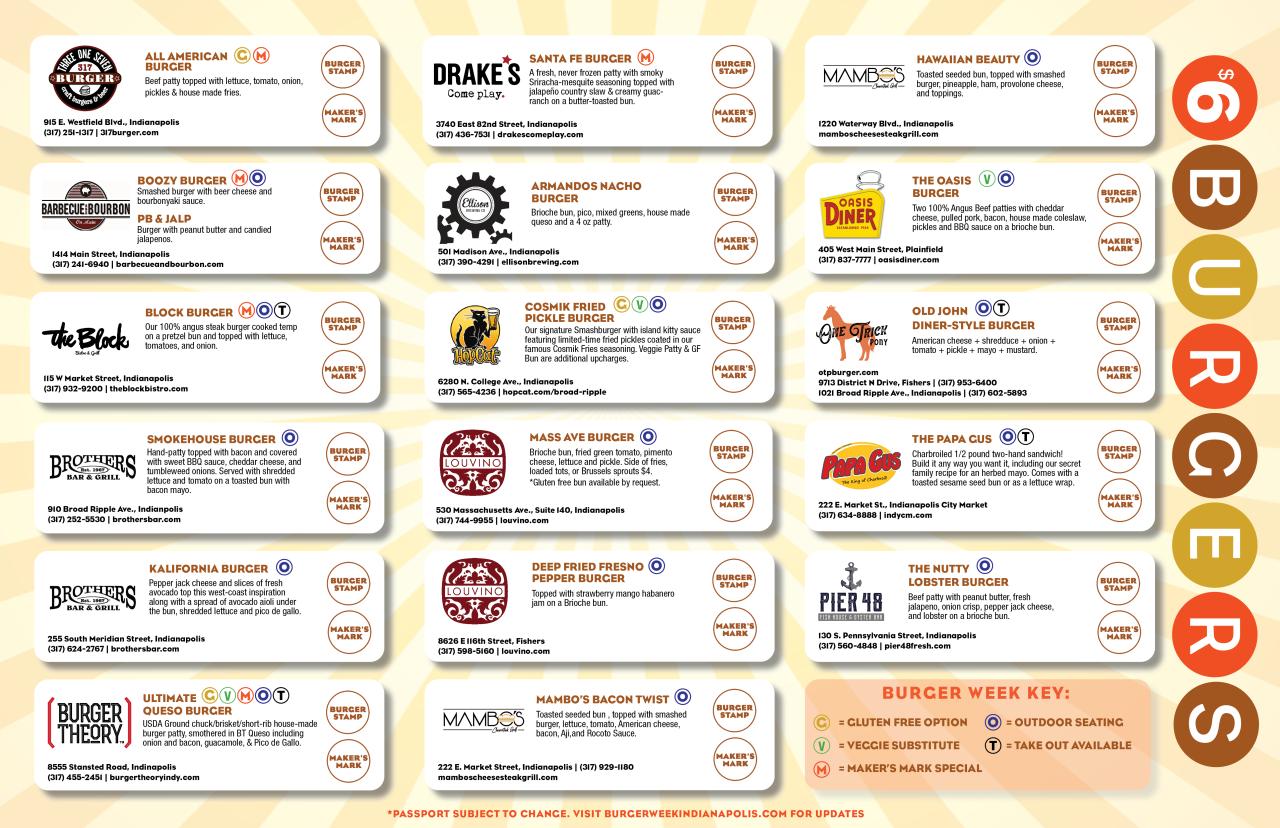 Indy Burger Week-PASSPORT.png