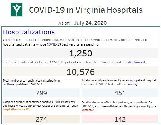 Virginia Hospital and Healthcare Association July 24.JPG