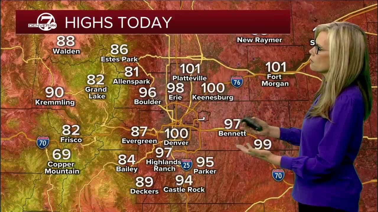Highs today