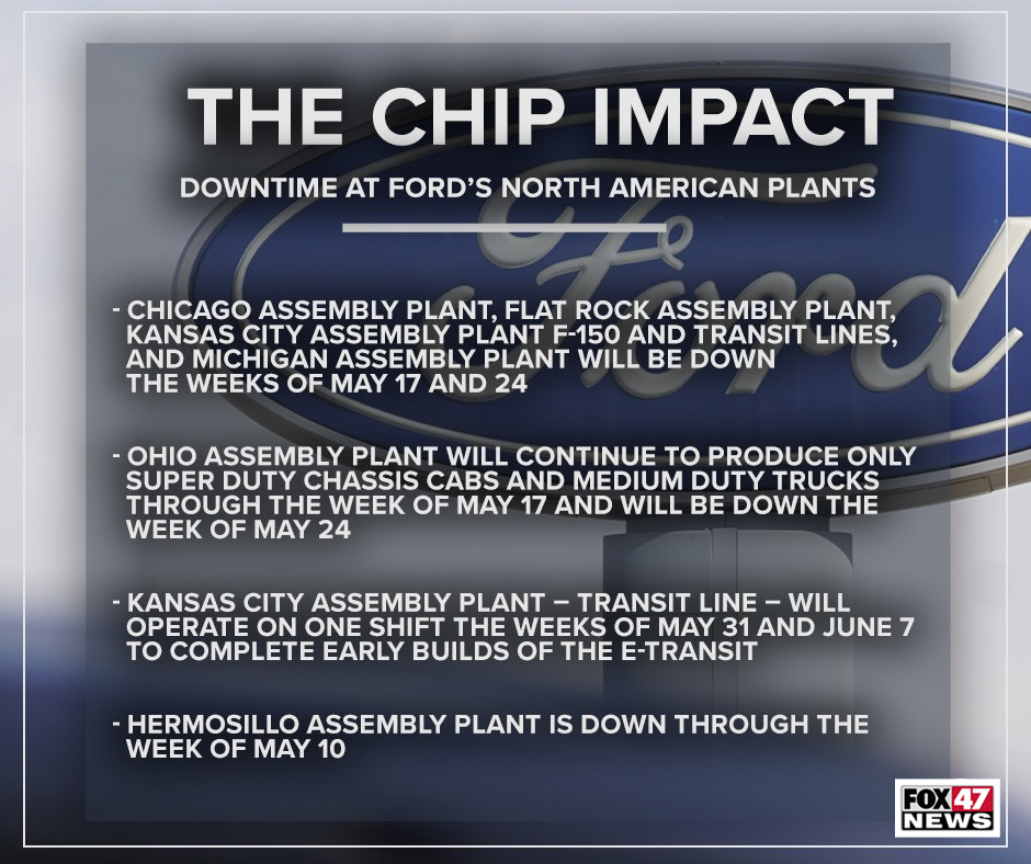 The Chip Impact