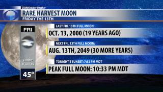 Rare Harvest Moon