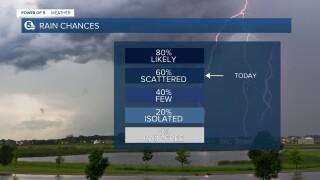 WeatherShareSnapShot.jpg