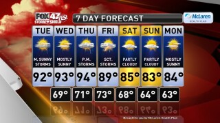 Claire's Forecast 7-7