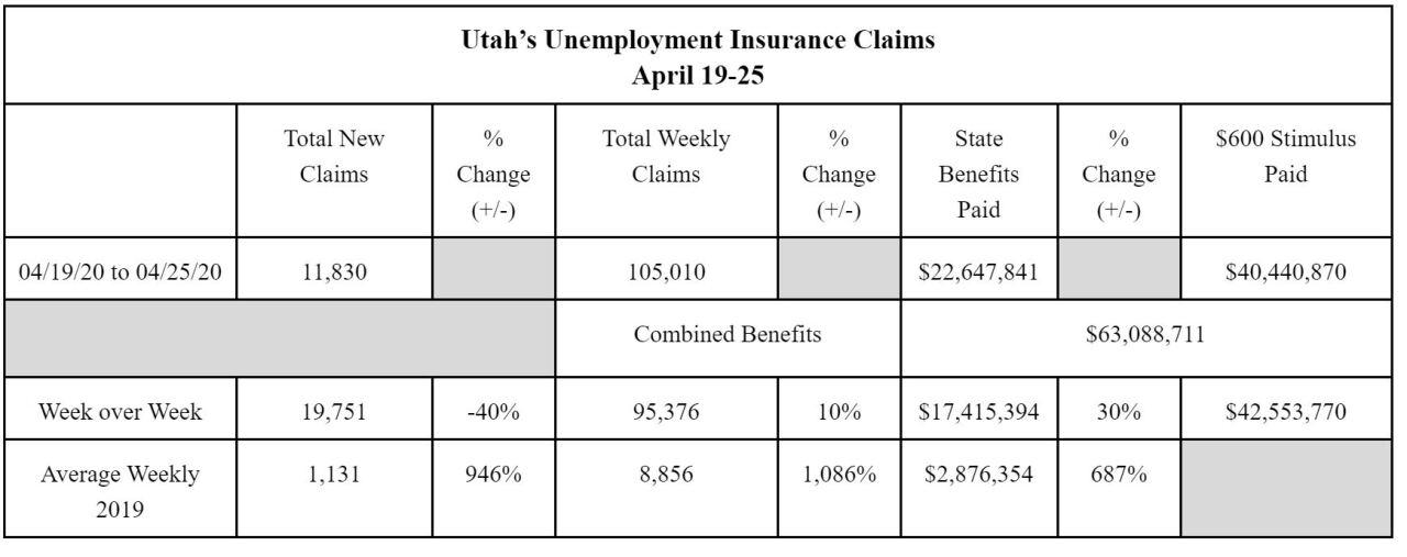 Utah unemployment insurance.JPG