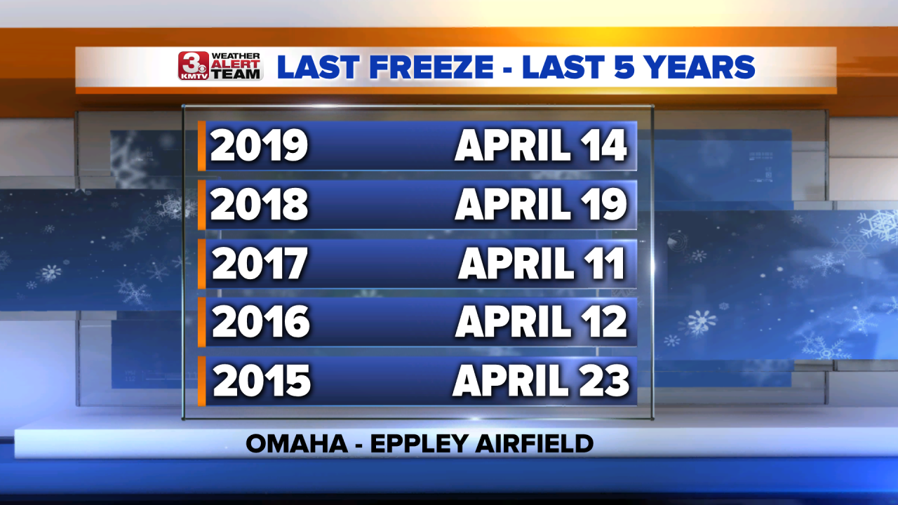 Last Freeze Last 5 Years.png