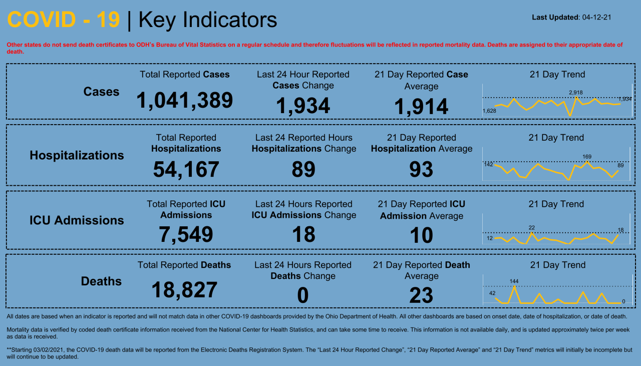 Dashboard _ Key Indicators (37).png