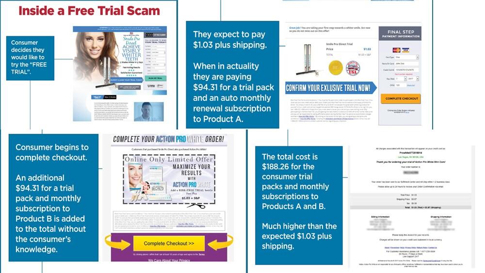 inside a free trial scam.jpg