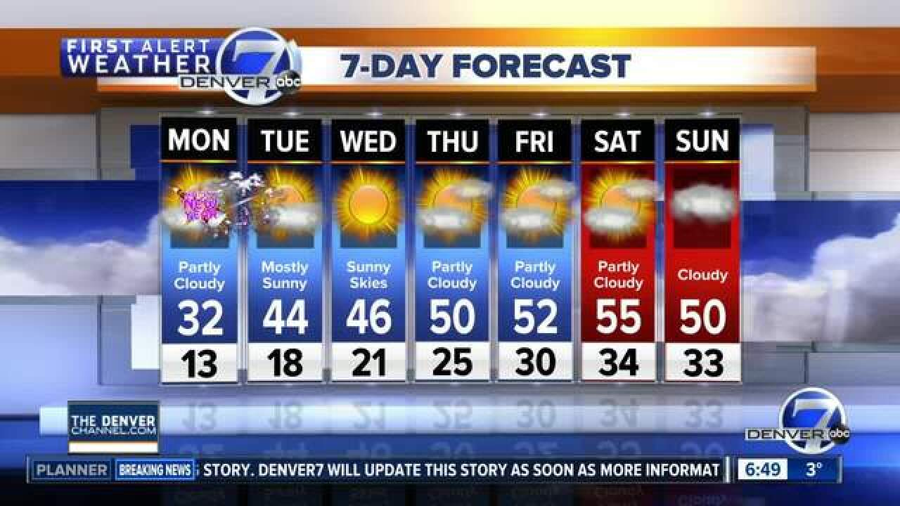 Cold today, but back in the 50s by the end of the week