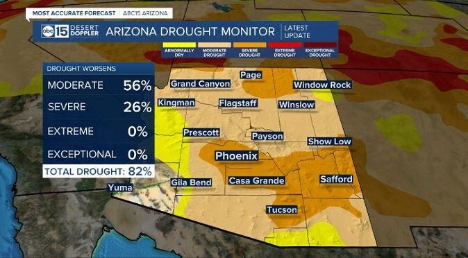 Arizona Dought Monitor - Aug. 6 2020