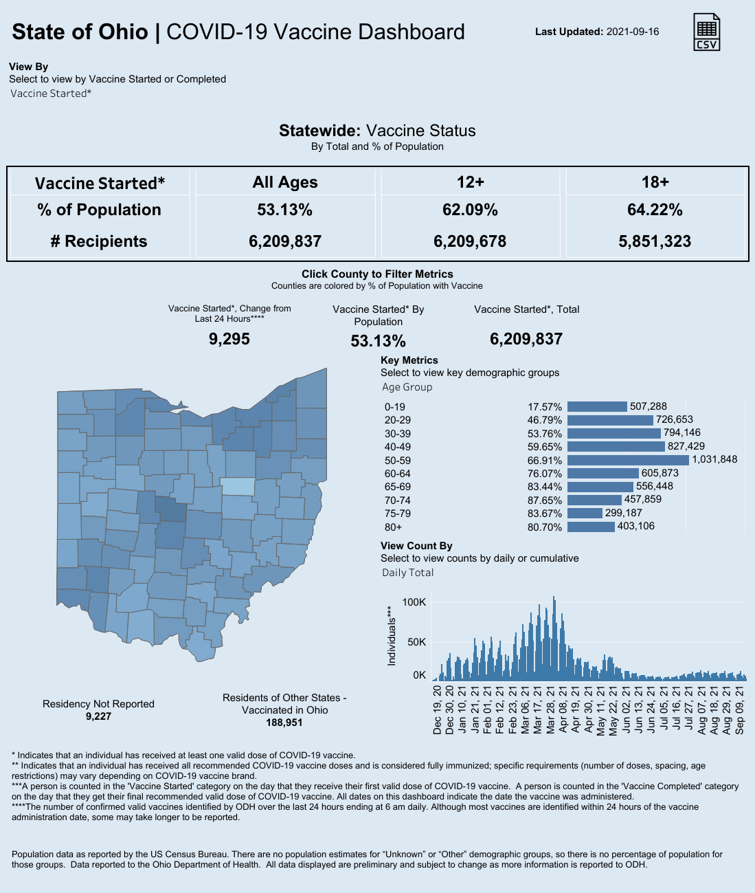 County Public Dashboard (23) .png