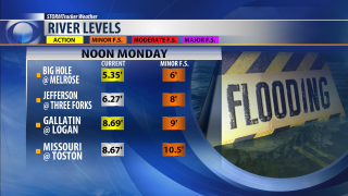 Minor flooding and thunderstorms in the forecast