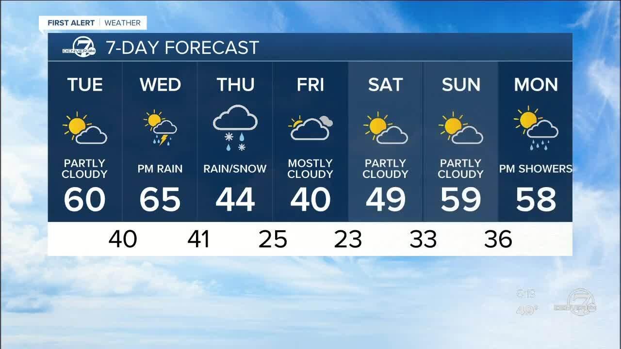 march 16 2020 6 p.m. forecast.jpg