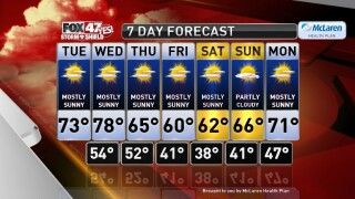 Claire's Forecast 9-15