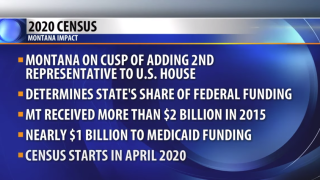 Montana officials say big changes possible with 2020 census data