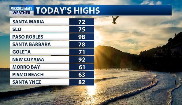 todays highs 830.JPG