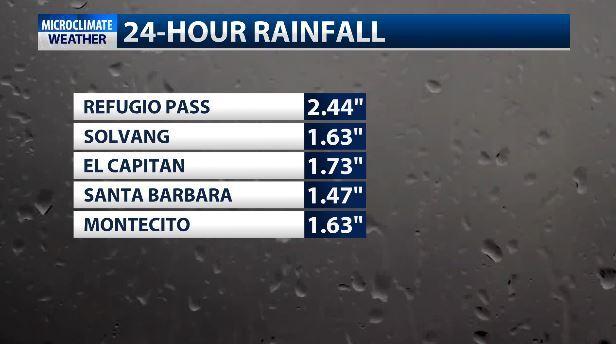 24 HOUR RAIN 12221.JPG