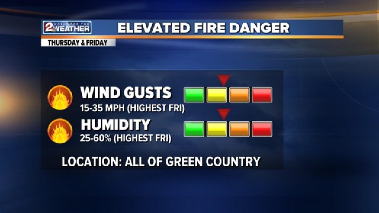 BLOG: Elevated Fire Danger Returns