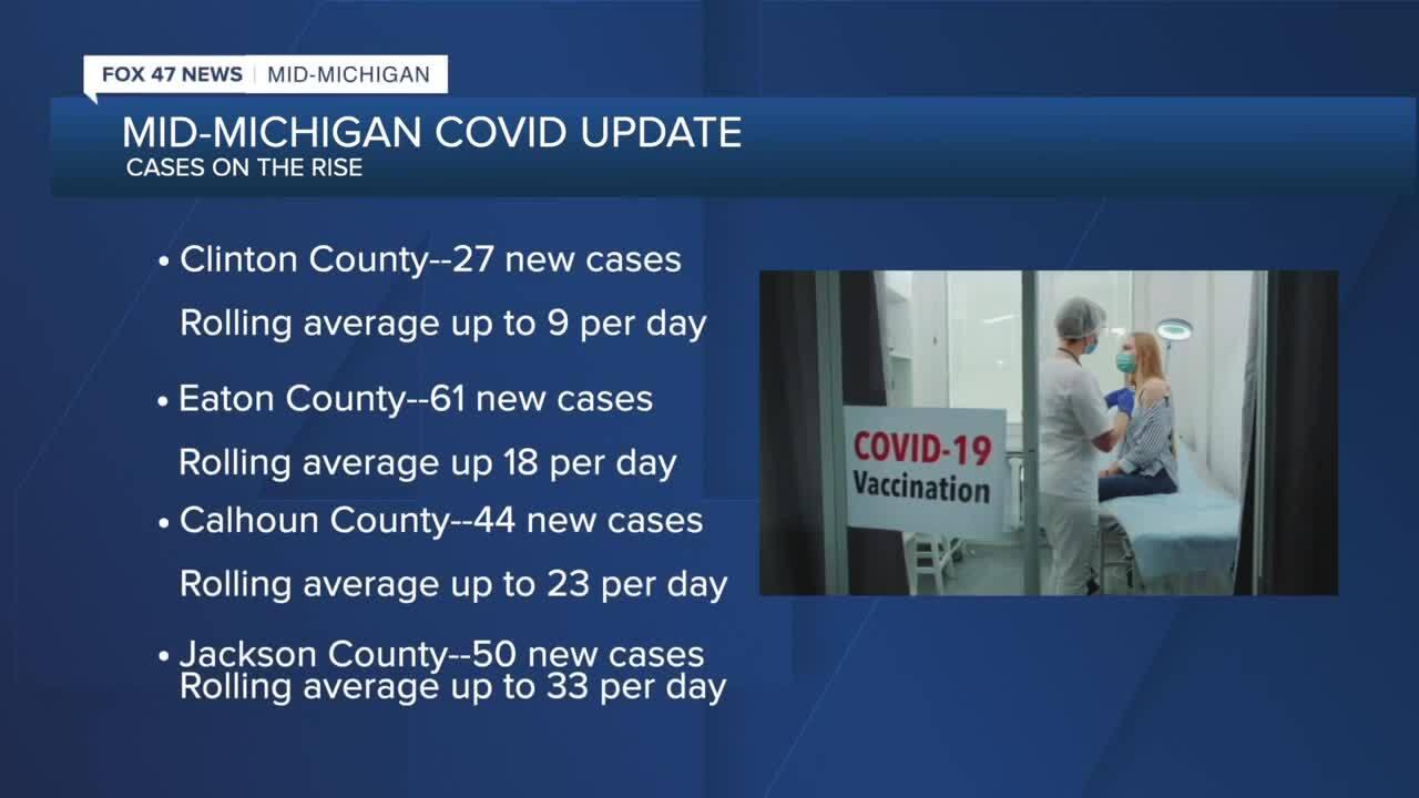 COVID Cases in mid-Michigan