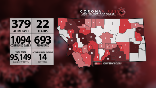 Montana Coronavirus 070220.png
