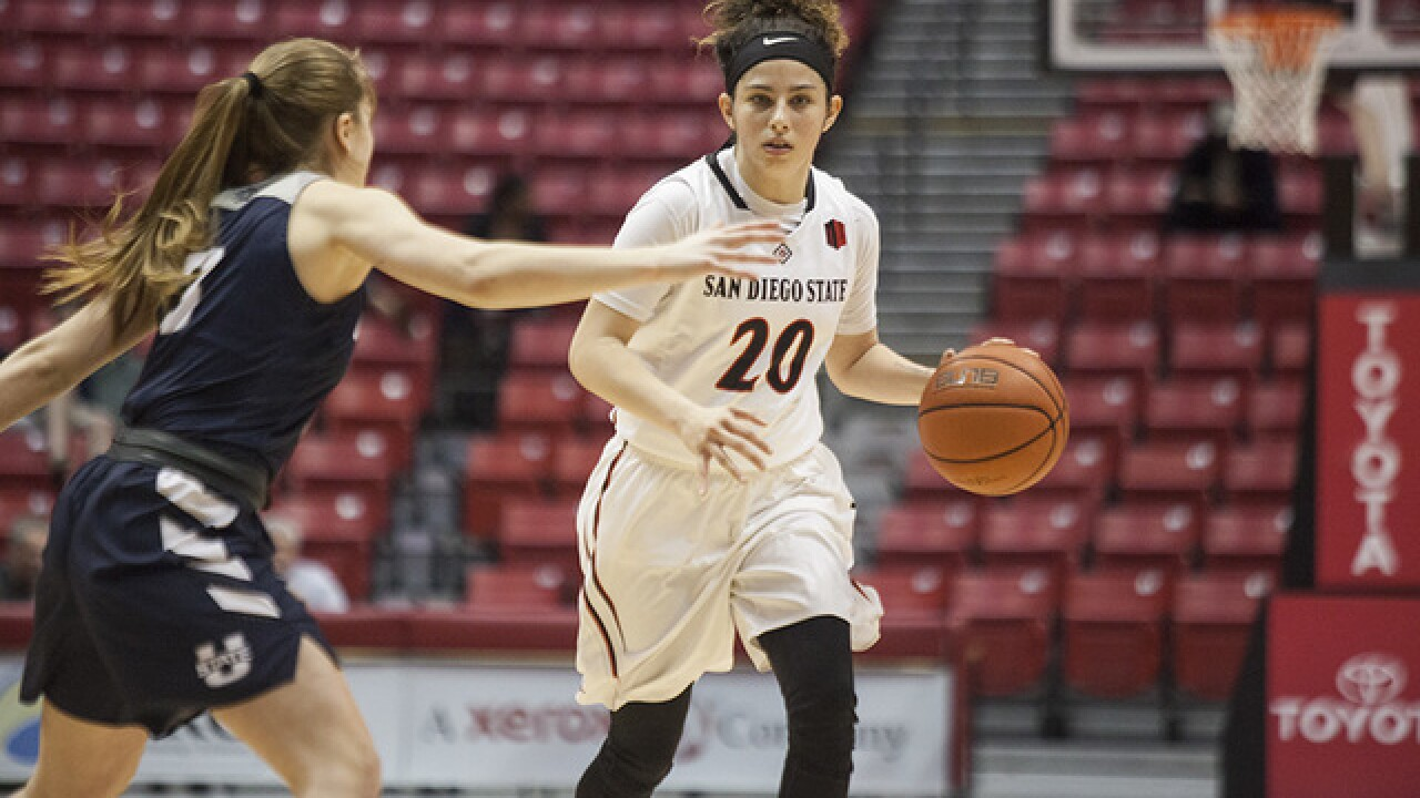 SDSU women's hoops brings high expectations
