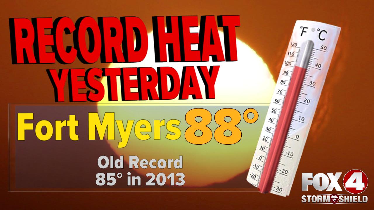 Fort Myers record heat.png