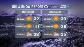Monarch & Loveland Forecast