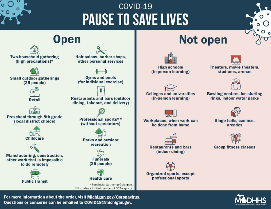 MDHHS Pause to Save Lives COVID-19 infographic November 15, 2020