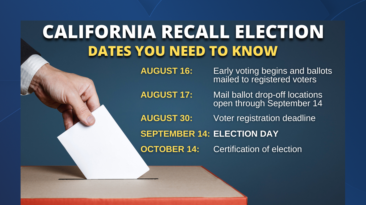 CA Governor Recall Election Important Dates
