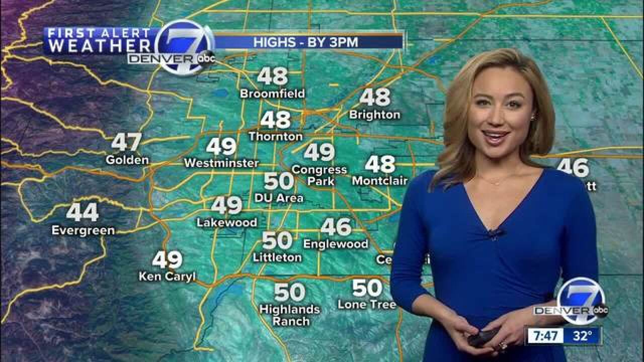 Partly cloudy and milder for Denver on Sunday