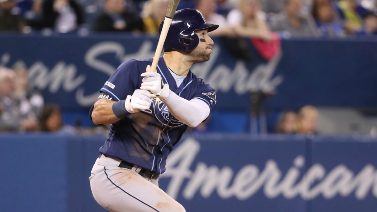 de1bfddfbb875 AL East-leading Tampa Bay Rays opening just fine so far in 2019