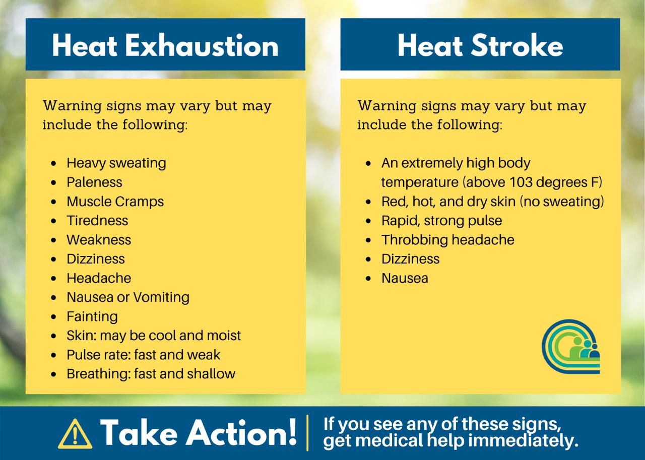 Heat exhuastion v heat stroke