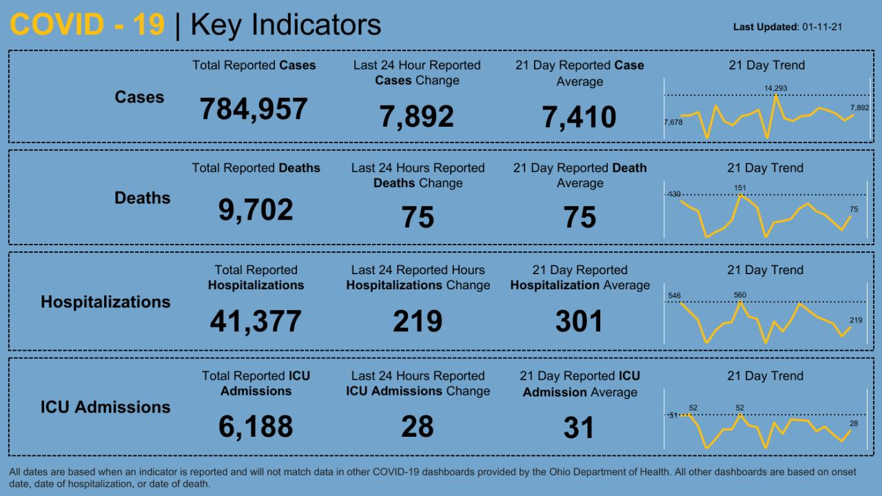Dashboard _ Key Indicators (13).png