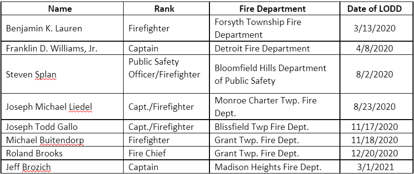 firefighters recognized.png