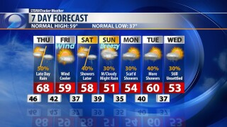 7 DAY FORECAST FOR WEDNESDAY EVENING OCT 16, 2019