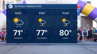 2021 Buffalo Marathon Weather