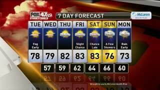 Brett's Forecast 9-16
