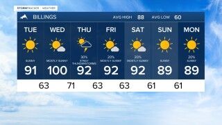 7 DAY FORECAST TUESDAY JULY 21, 2020
