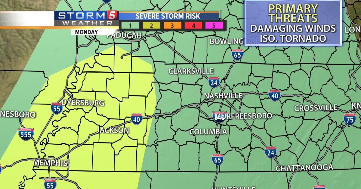 Cold front bringing 30-35 mph wind gusts, storms to Tennessee