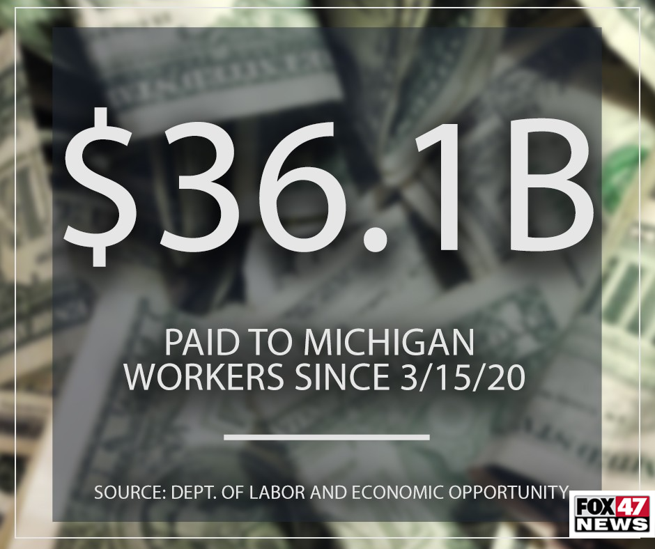 36.1 Billion paid to workers since 3/15/20