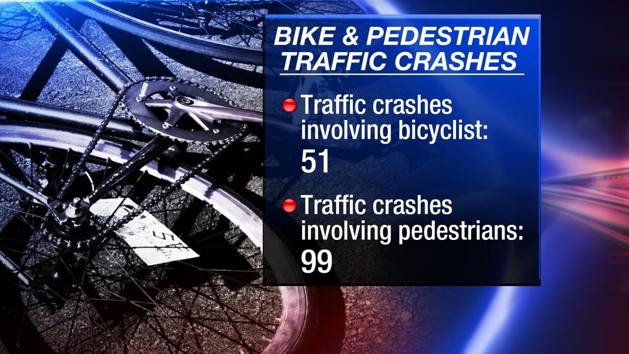 Bike & Pedestrian Traffic Crashes