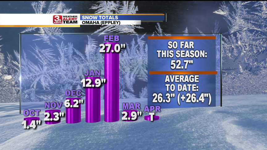 SNOW TOTALS_STATS.png