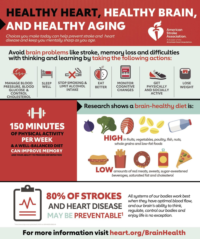 09-Stroke-Control-Risk-Factors-for-Brain-Health-Infographic-pdf.jpg