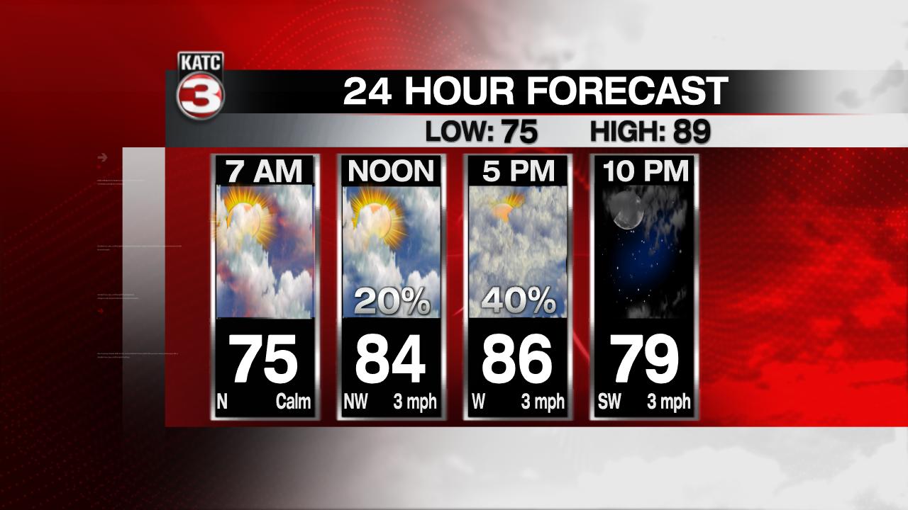 24 Hour Forecast - 7AM - GMA.png