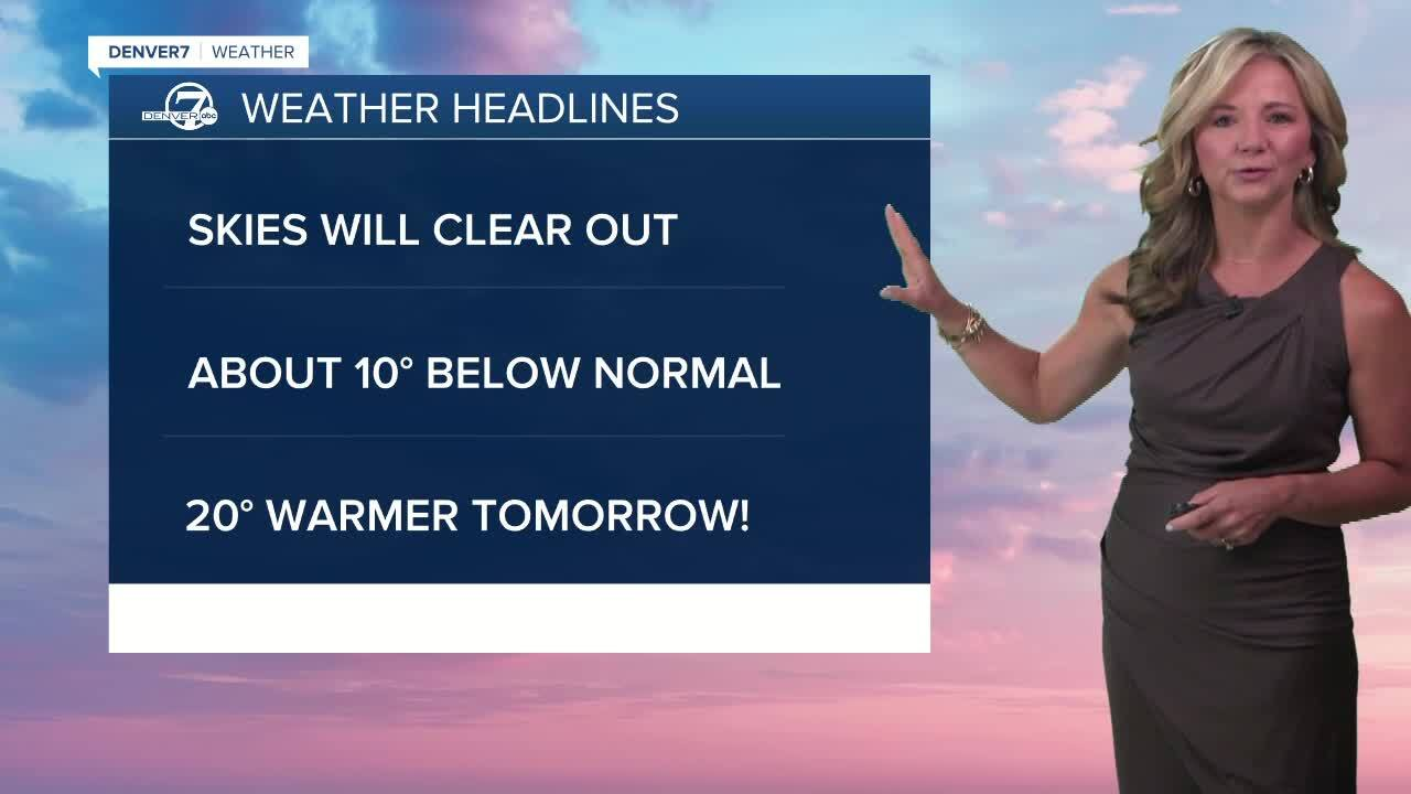 June 21 2021 5:15am forecast