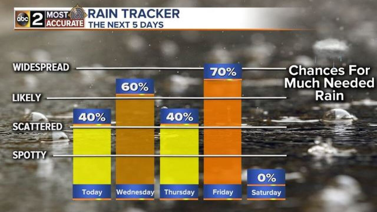 More Spring Showers Ahead
