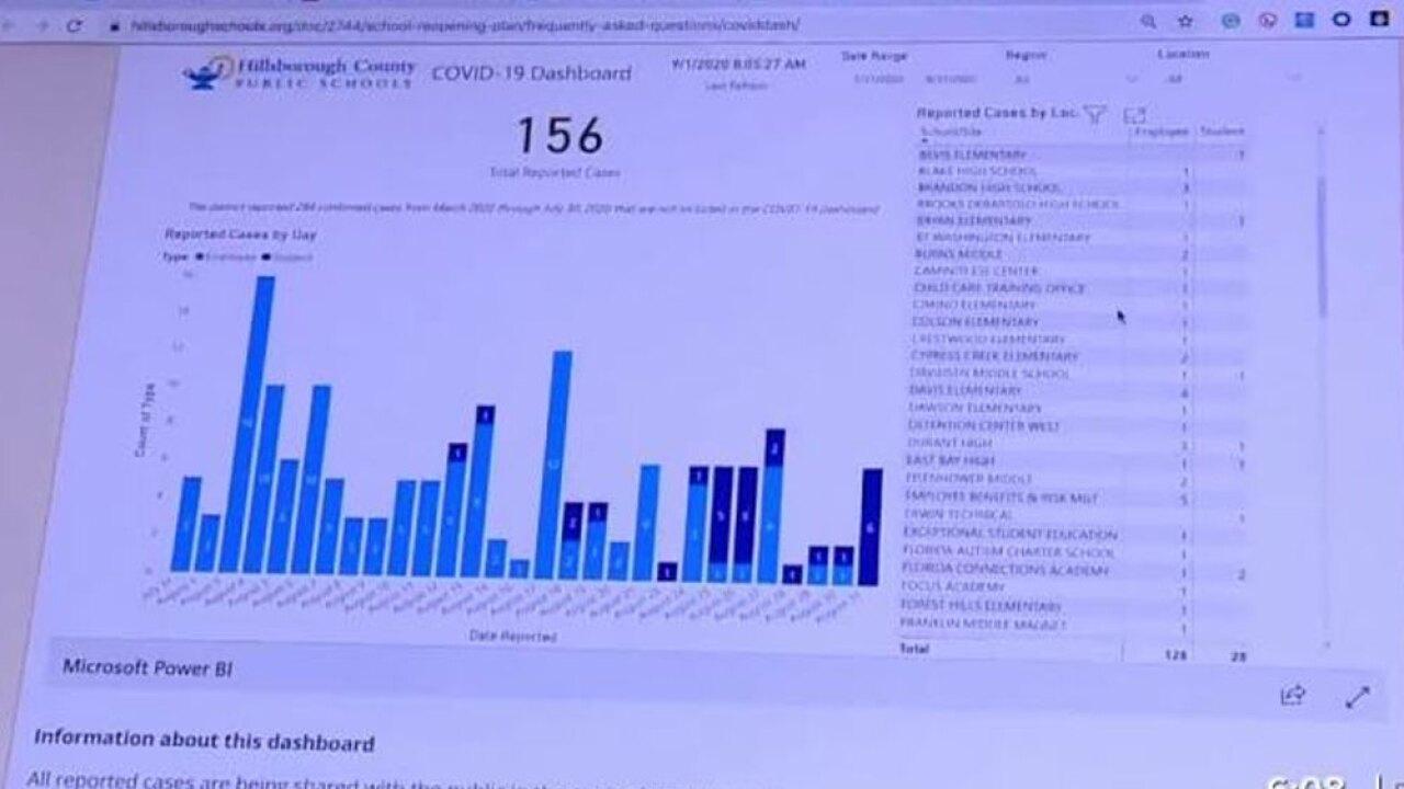 covid-19-data-coronavirus-schools-school-florida-katie-lagrone.jpg