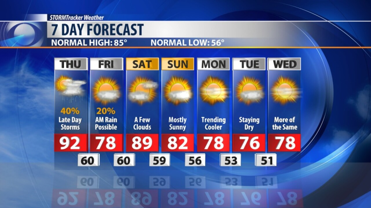 7 DAY FORECAST AUGUST 22, 2019